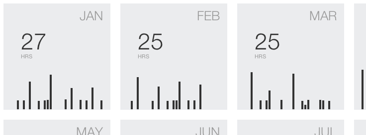 A calendar view of bike rides